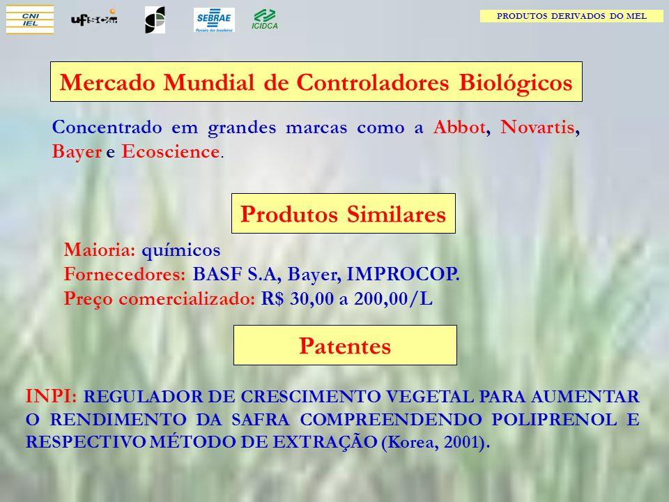 PRODUTOS DERIVADOS DO MEL Mercado Mundial de Controladores Biológicos