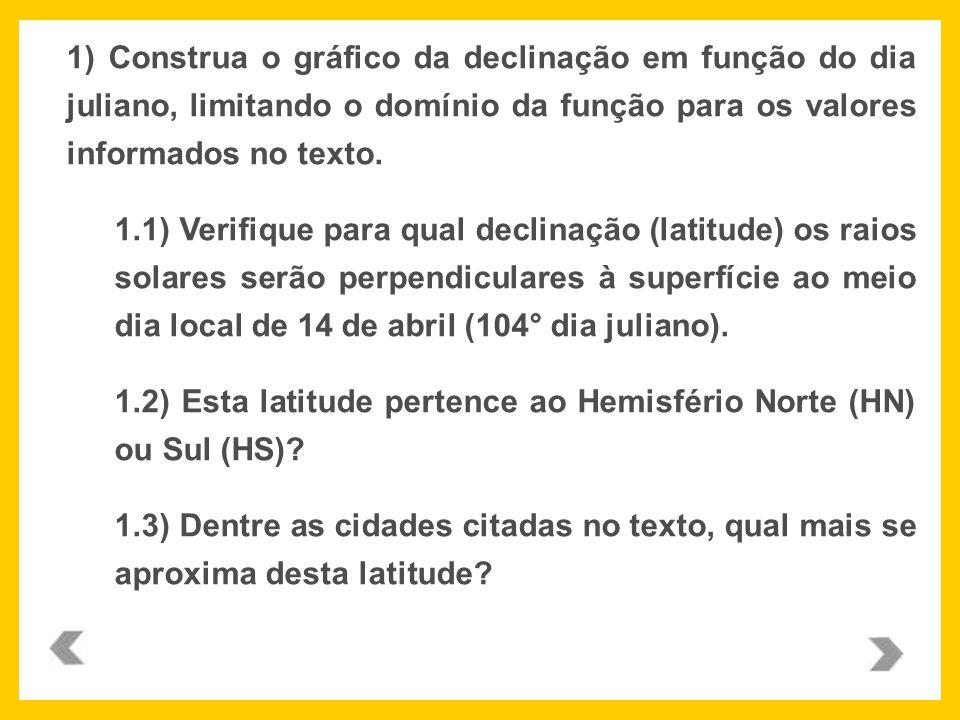 1) Construa o gráfico da declinação em função do dia juliano, limitando o domínio da função para os valores informados no texto.