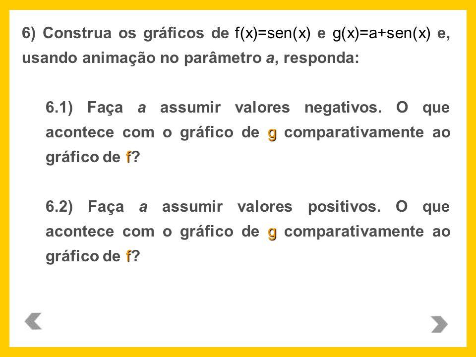 6) Construa os gráficos de f(x)=sen(x) e g(x)=a+sen(x) e, usando animação no parâmetro a, responda: