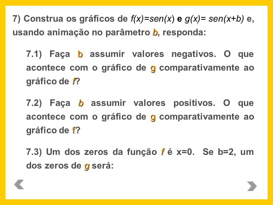 7) Construa os gráficos de f(x)=sen(x) e g(x)= sen(x+b) e, usando animação no parâmetro b, responda: