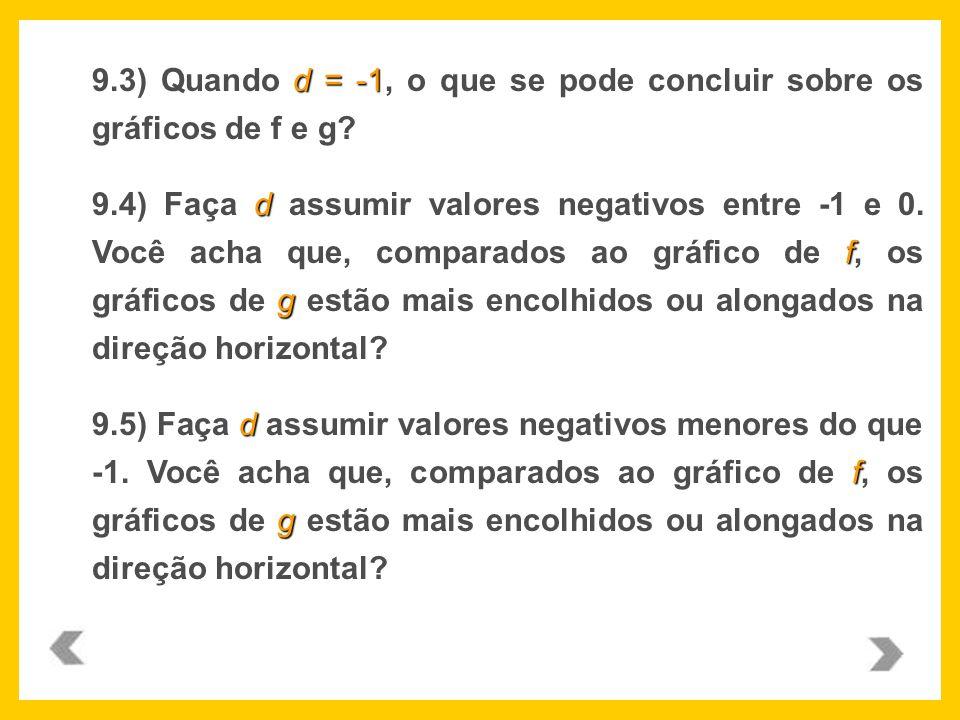 9.3) Quando d = -1, o que se pode concluir sobre os gráficos de f e g