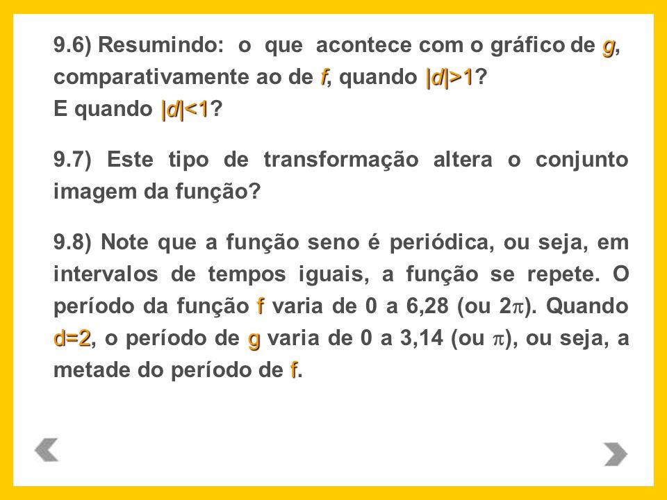 9.6) Resumindo: o que acontece com o gráfico de g, comparativamente ao de f, quando |d|>1 E quando |d|<1