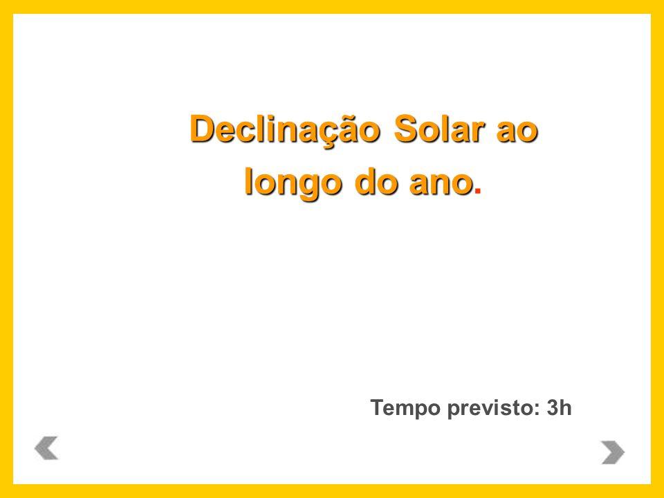 Declinação Solar ao longo do ano.
