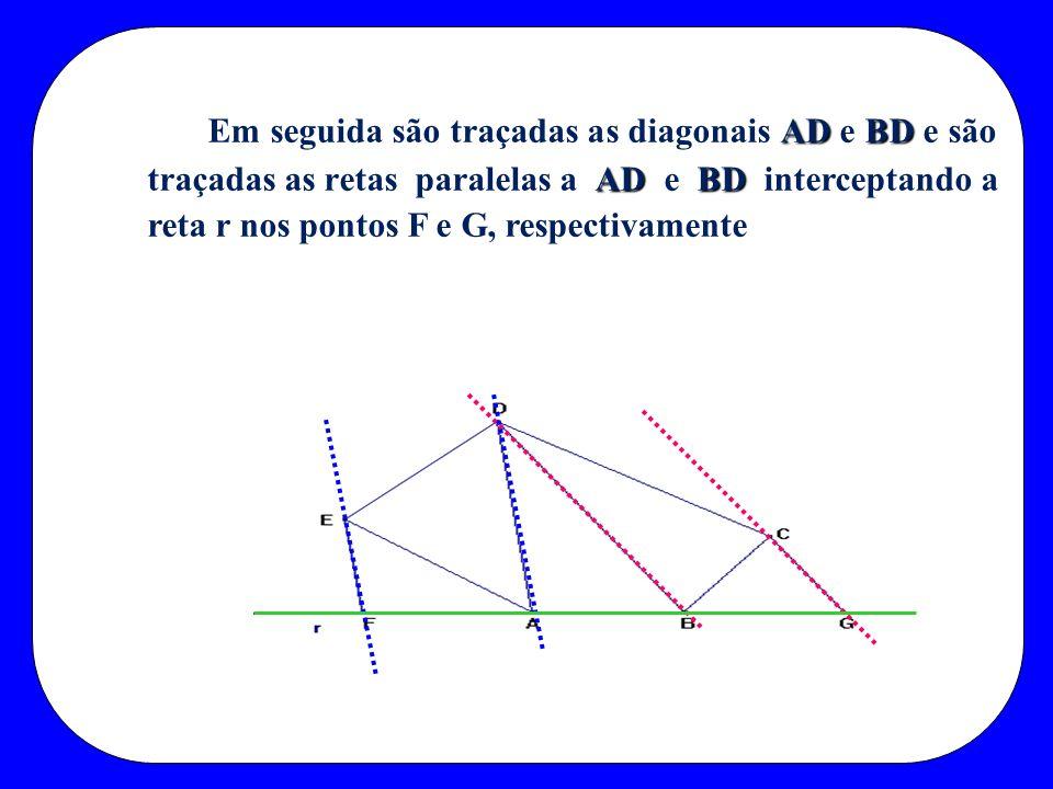 Em seguida são traçadas as diagonais AD e BD e são traçadas as retas paralelas a AD e BD interceptando a reta r nos pontos F e G, respectivamente