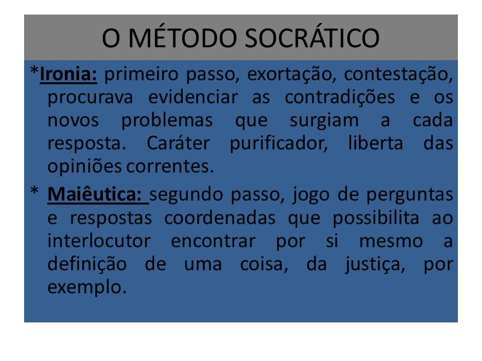 O MÉTODO SOCRÁTICO