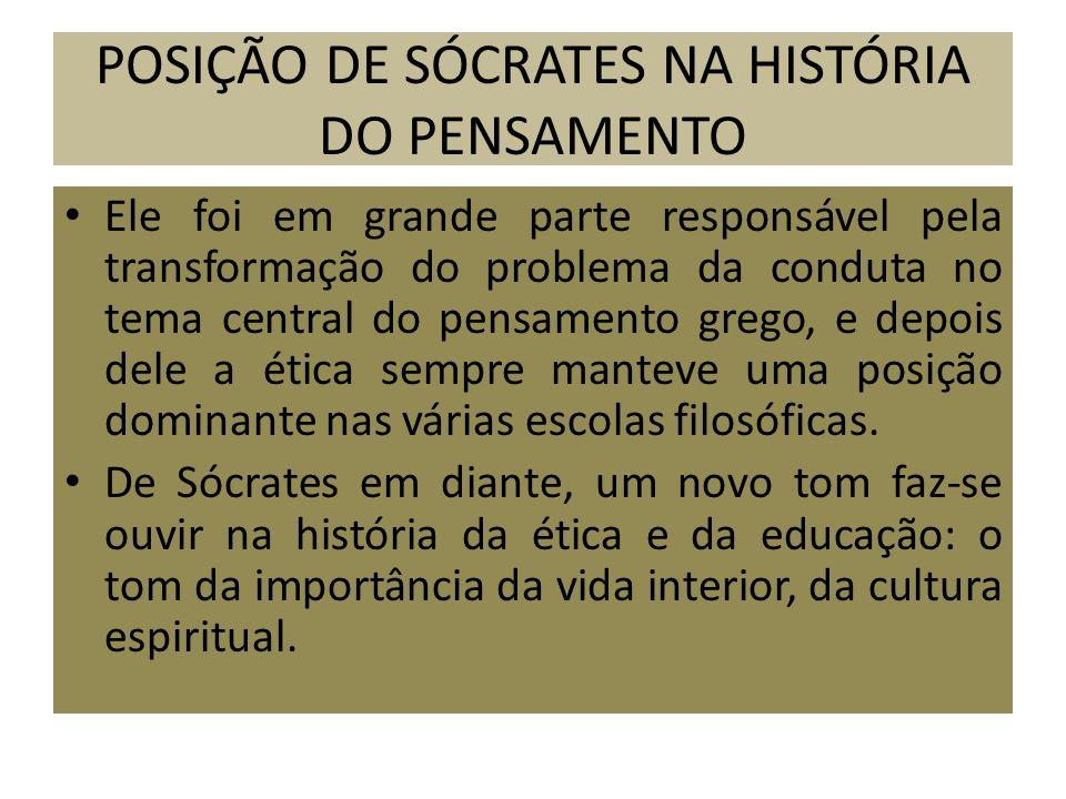 POSIÇÃO DE SÓCRATES NA HISTÓRIA DO PENSAMENTO