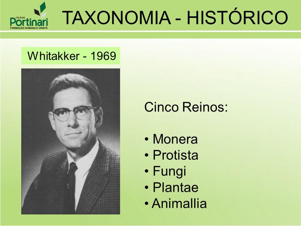 TAXONOMIA - HISTÓRICO Cinco Reinos: Monera Protista Fungi Plantae
