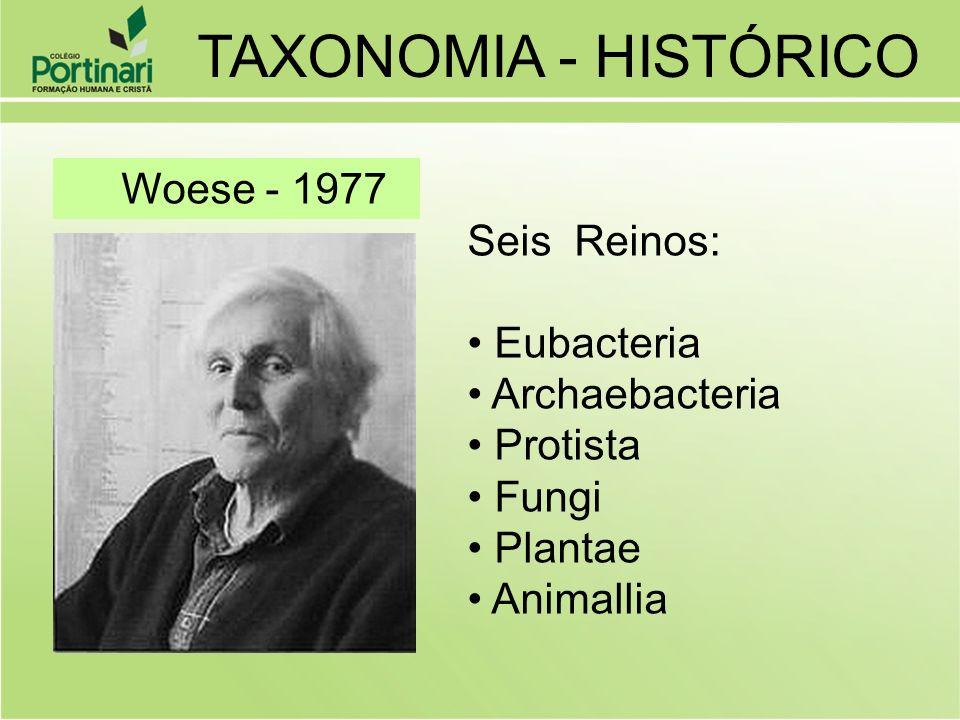 TAXONOMIA - HISTÓRICO Woese - 1977 Seis Reinos: Eubacteria