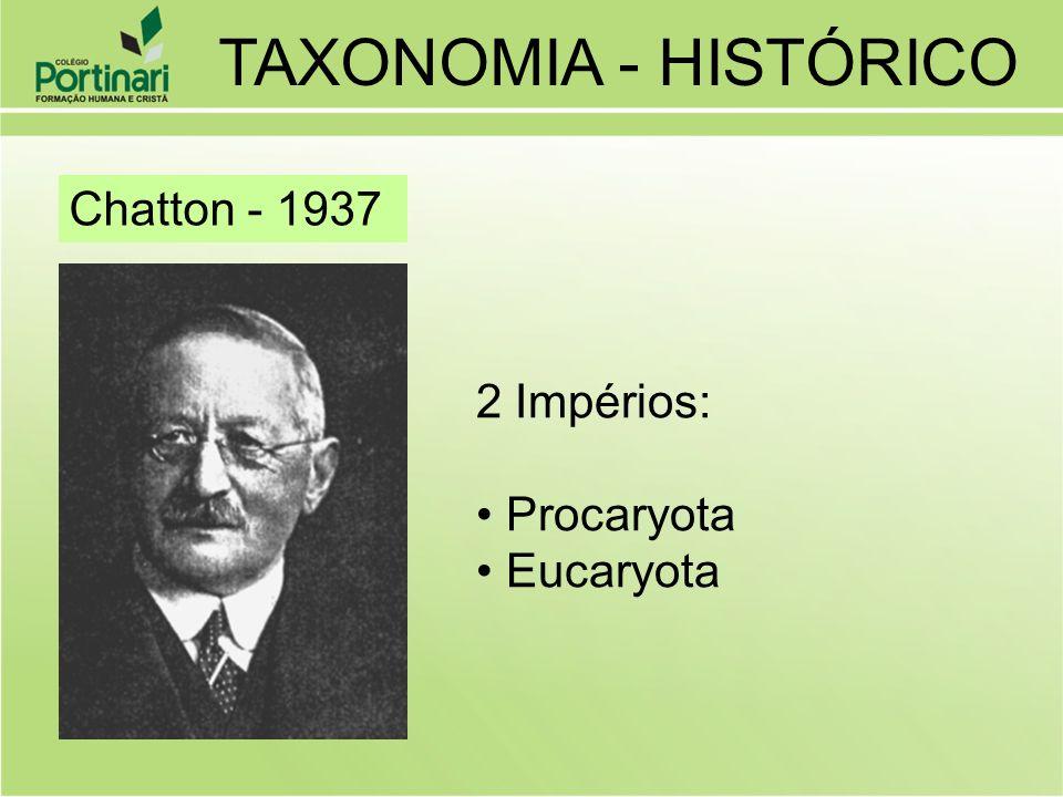 TAXONOMIA - HISTÓRICO Chatton - 1937 2 Impérios: Procaryota Eucaryota
