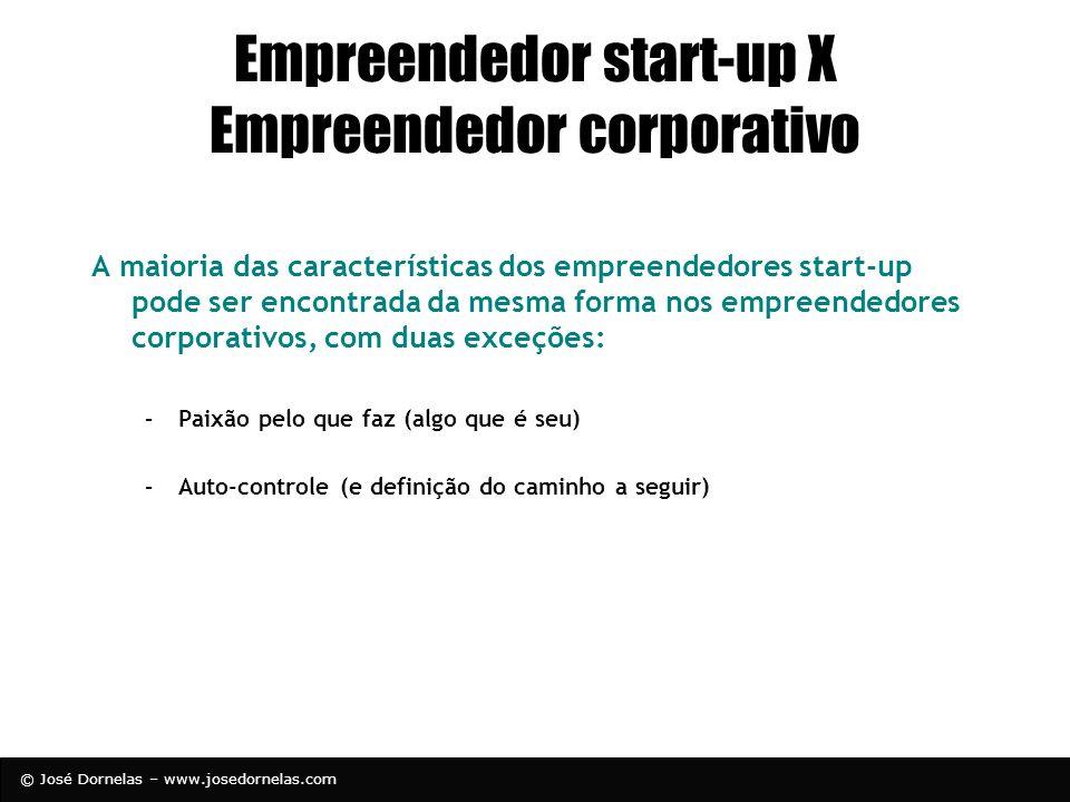 Empreendedor start-up X Empreendedor corporativo
