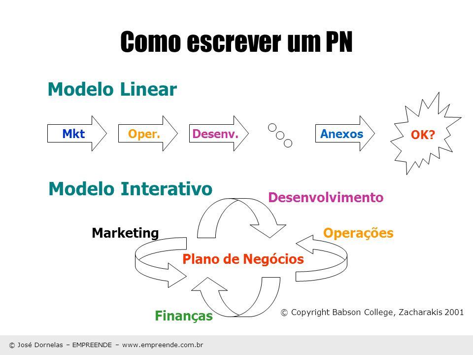 Como escrever um PN Modelo Linear Modelo Interativo Desenvolvimento
