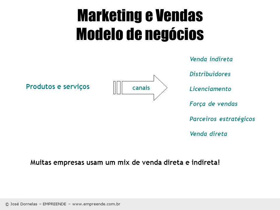 Marketing e Vendas Modelo de negócios