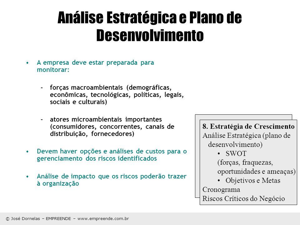 Análise Estratégica e Plano de Desenvolvimento