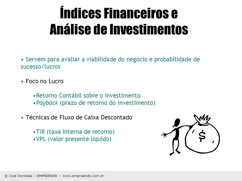 Índices Financeiros e Análise de Investimentos
