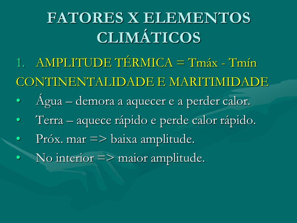 FATORES X ELEMENTOS CLIMÁTICOS