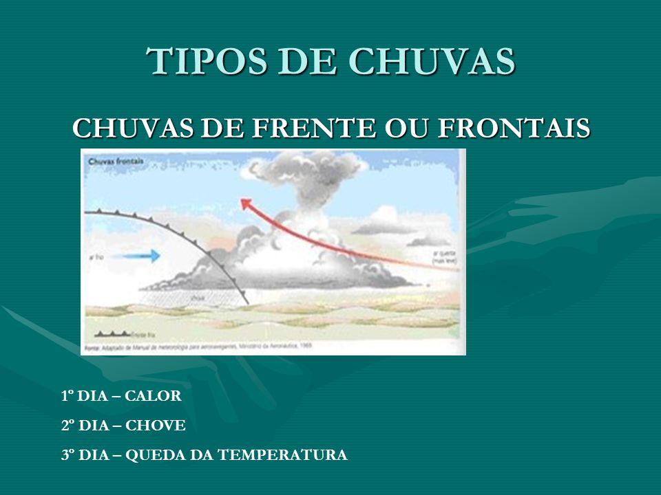 CHUVAS DE FRENTE OU FRONTAIS