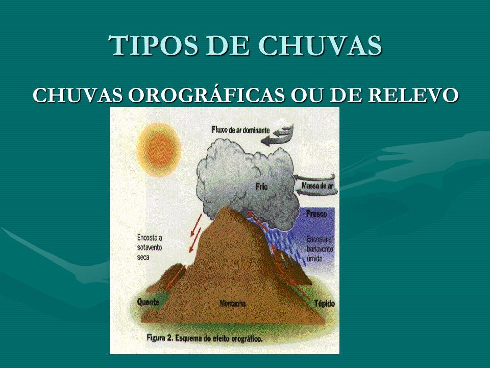 CHUVAS OROGRÁFICAS OU DE RELEVO