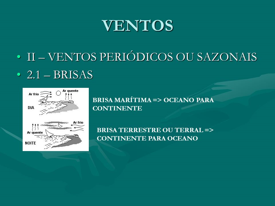 VENTOS II – VENTOS PERIÓDICOS OU SAZONAIS 2.1 – BRISAS