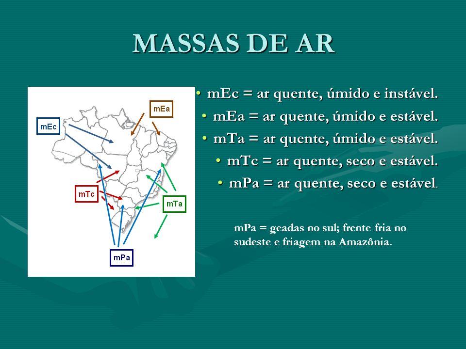 MASSAS DE AR mEc = ar quente, úmido e instável.