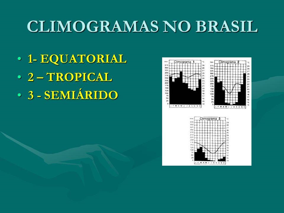 CLIMOGRAMAS NO BRASIL 1- EQUATORIAL 2 – TROPICAL 3 - SEMIÁRIDO
