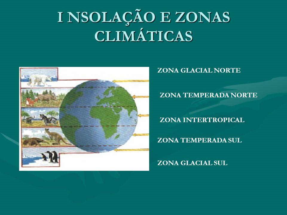 I NSOLAÇÃO E ZONAS CLIMÁTICAS