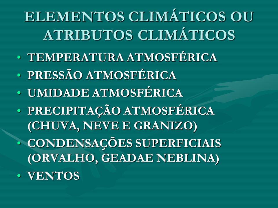 ELEMENTOS CLIMÁTICOS OU ATRIBUTOS CLIMÁTICOS