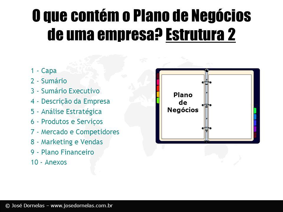 O que contém o Plano de Negócios de uma empresa Estrutura 2