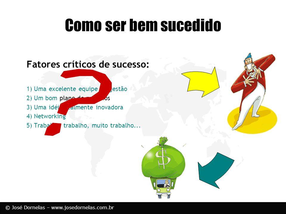 Como ser bem sucedido Fatores críticos de sucesso:
