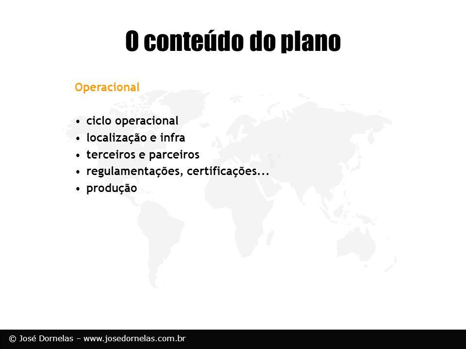 O conteúdo do plano Operacional ciclo operacional localização e infra