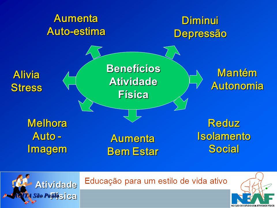 Aumenta Auto-estima Diminui Depressão Benefícios Atividade Física