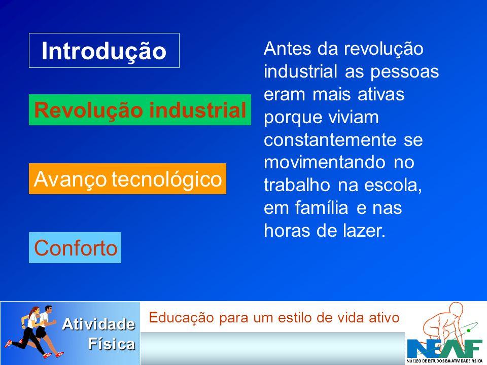 Introdução Revolução industrial Avanço tecnológico Conforto
