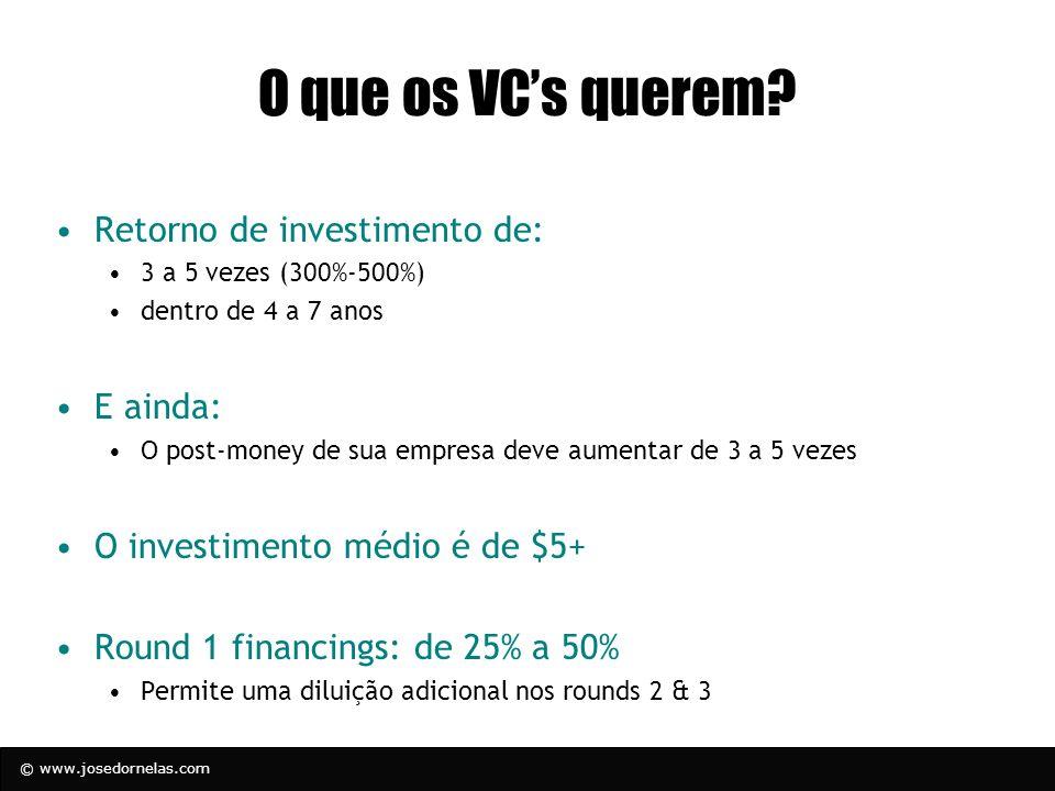 O que os VC's querem Retorno de investimento de: E ainda: