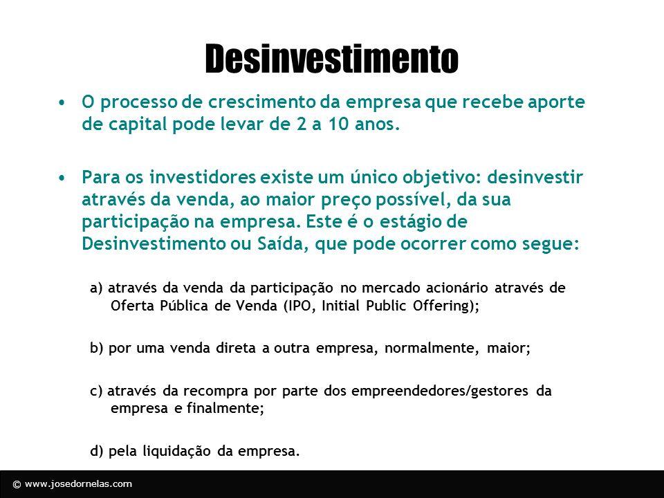 Desinvestimento O processo de crescimento da empresa que recebe aporte de capital pode levar de 2 a 10 anos.