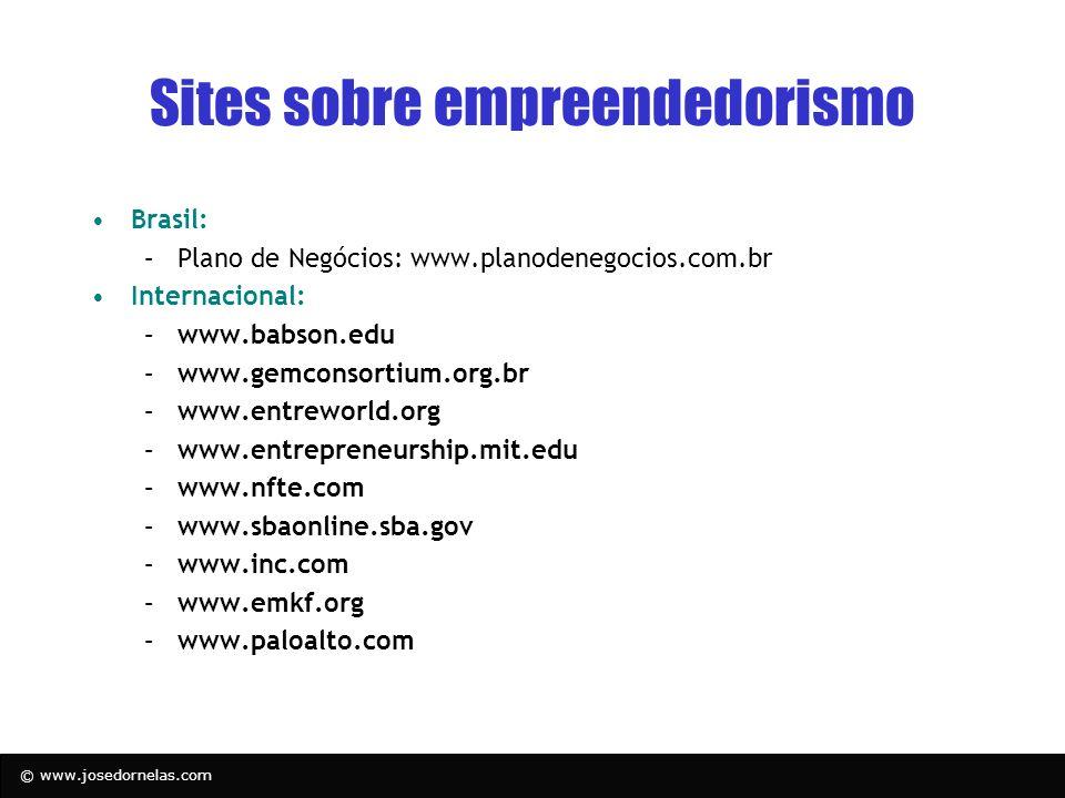 Sites sobre empreendedorismo