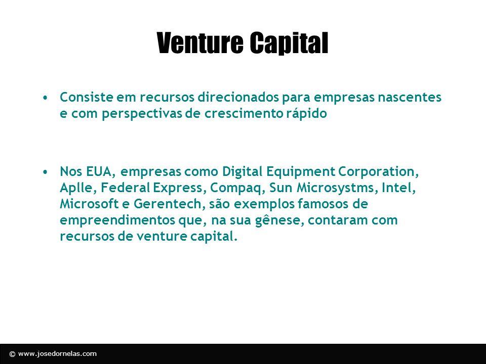 Venture CapitalConsiste em recursos direcionados para empresas nascentes e com perspectivas de crescimento rápido.