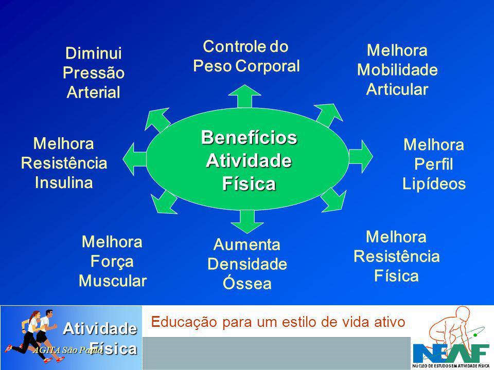 Benefícios Atividade Física