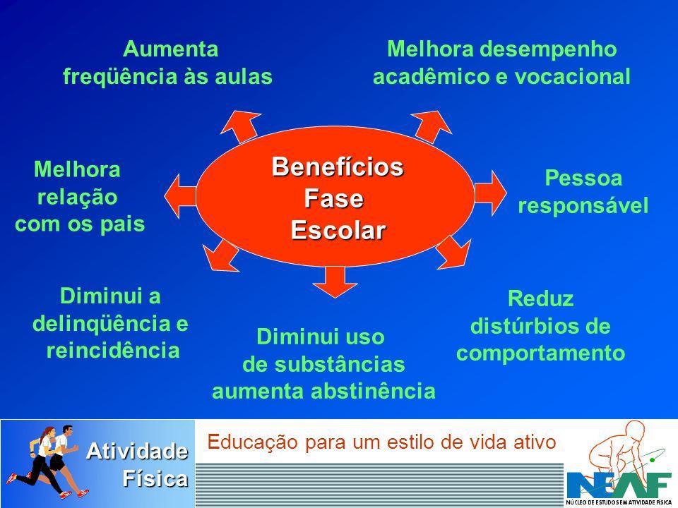 acadêmico e vocacional
