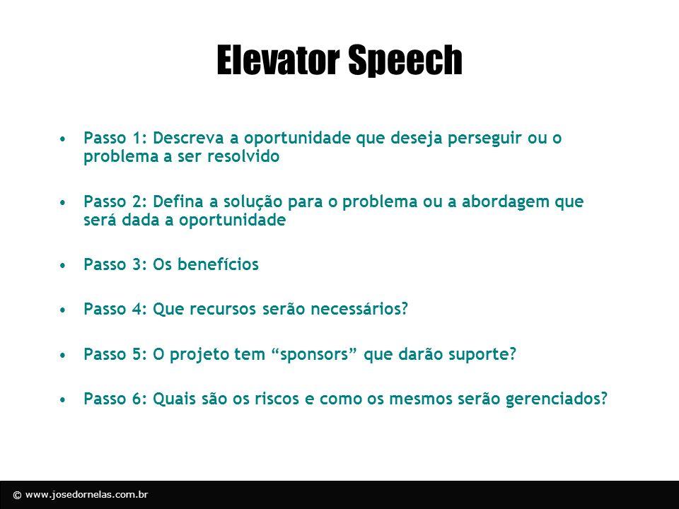 Elevator Speech Passo 1: Descreva a oportunidade que deseja perseguir ou o problema a ser resolvido.