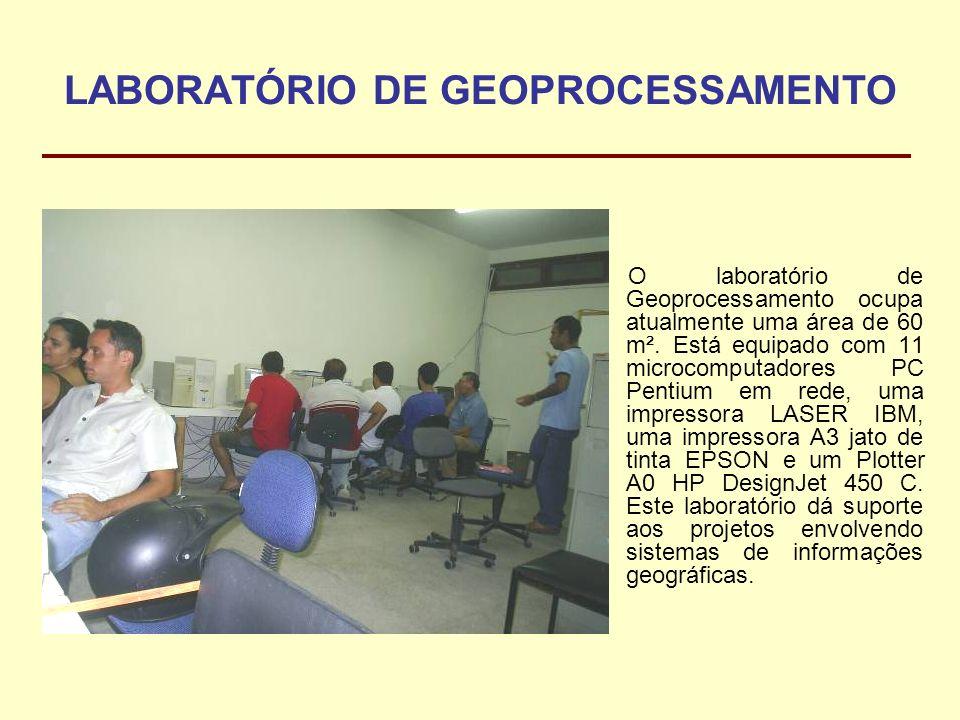 LABORATÓRIO DE GEOPROCESSAMENTO