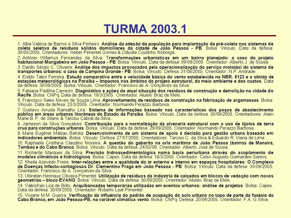 TURMA 2003.1