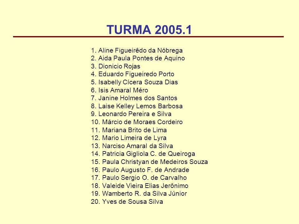 TURMA 2005.1 Aline Figueirêdo da Nóbrega Aida Paula Pontes de Aquino