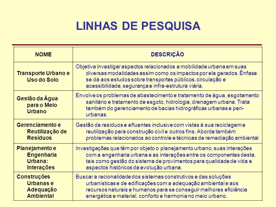 LINHAS DE PESQUISA NOME DESCRIÇÃO Transporte Urbano e Uso do Solo