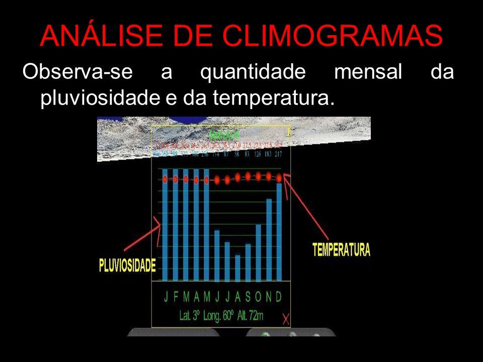 ANÁLISE DE CLIMOGRAMAS