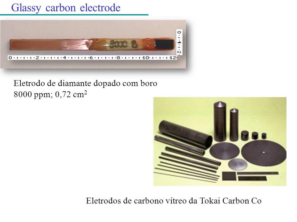 Glassy carbon electrode