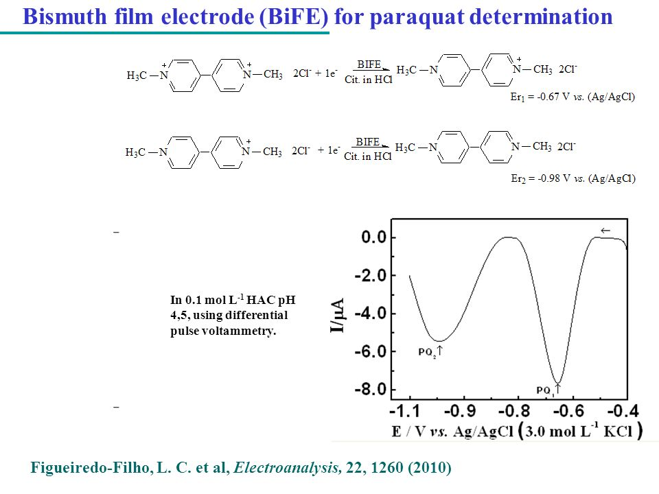 Bismuth film electrode (BiFE) for paraquat determination