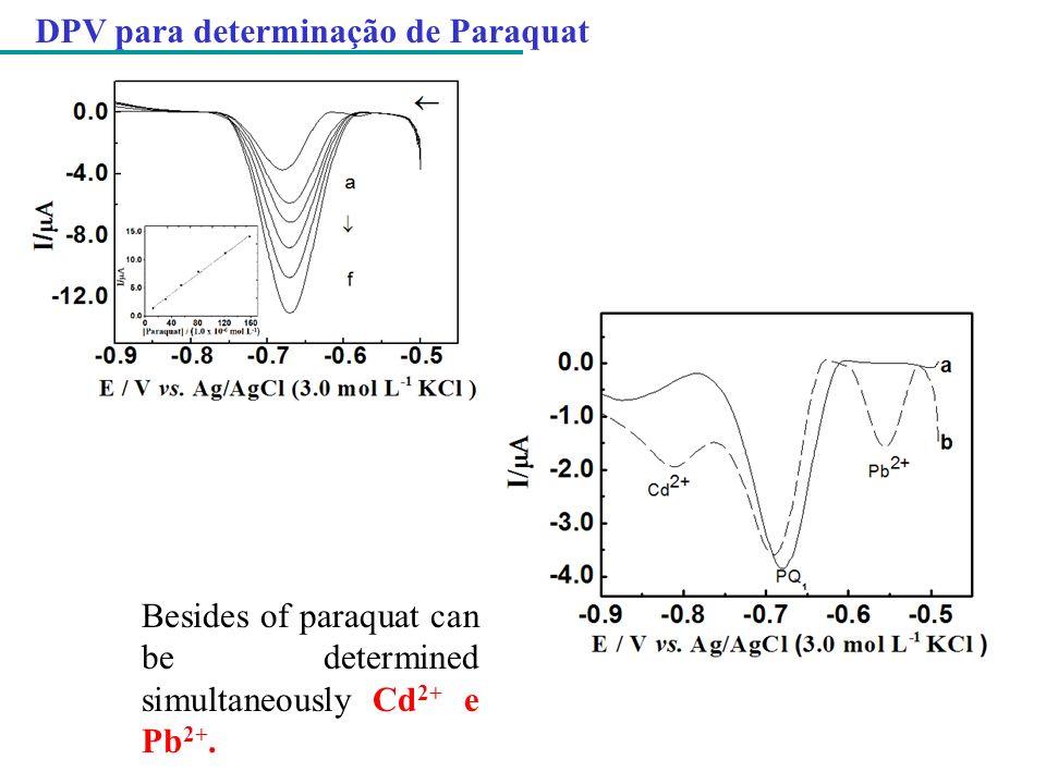 DPV para determinação de Paraquat