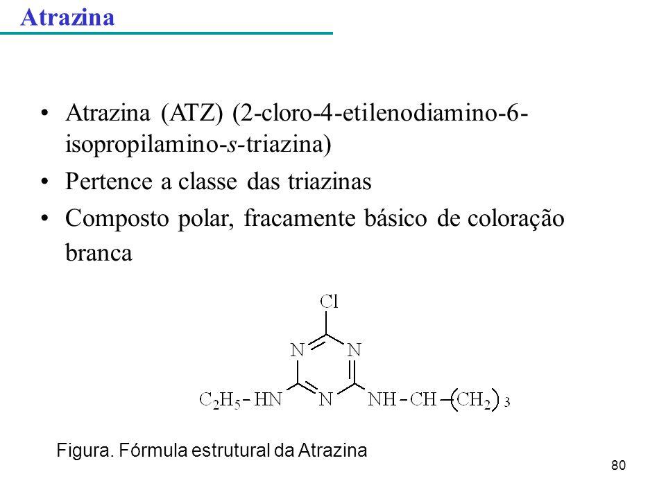 Atrazina (ATZ) (2-cloro-4-etilenodiamino-6-isopropilamino-s-triazina)