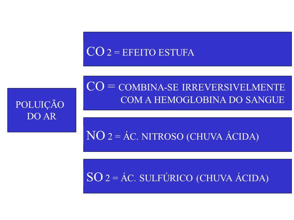 CO = COMBINA-SE IRREVERSIVELMENTE