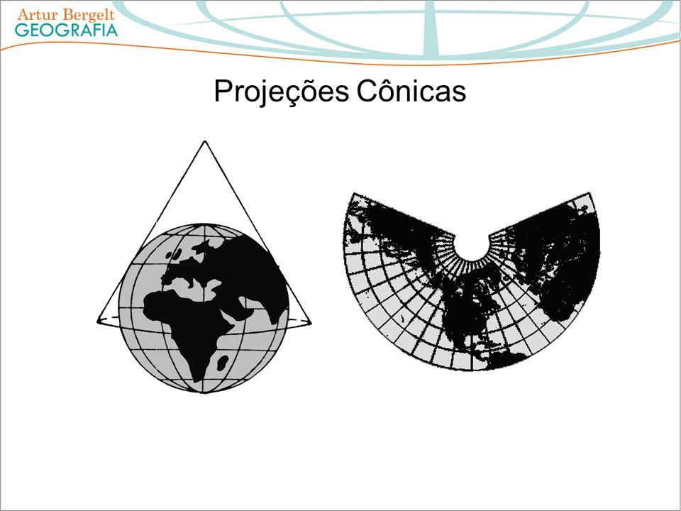 Projeções Cônicas