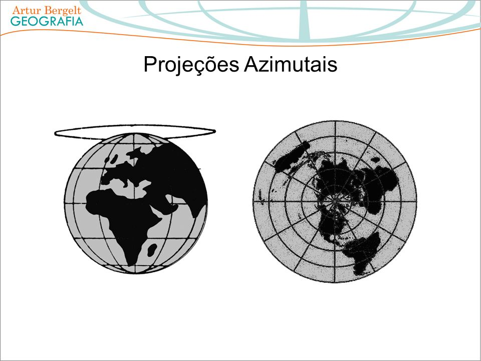 Projeções Azimutais